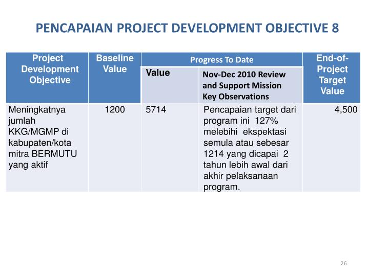 PENCAPAIAN PROJECT DEVELOPMENT OBJECTIVE 8