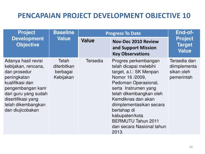 PENCAPAIAN PROJECT DEVELOPMENT OBJECTIVE 10