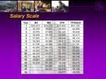 salary scale