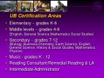 ub certification areas