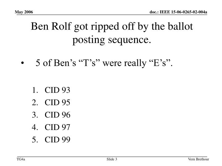 Ben rolf got ripped off by the ballot posting sequence