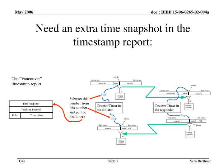 Need an extra time snapshot in the timestamp report: