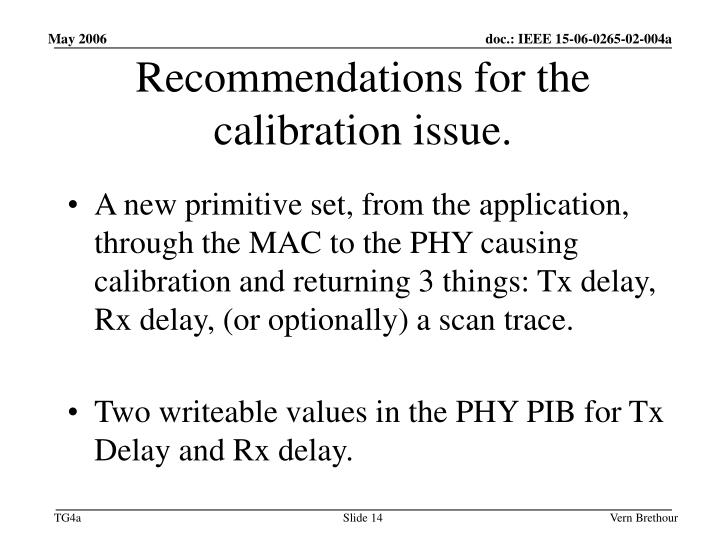 Recommendations for the calibration issue.