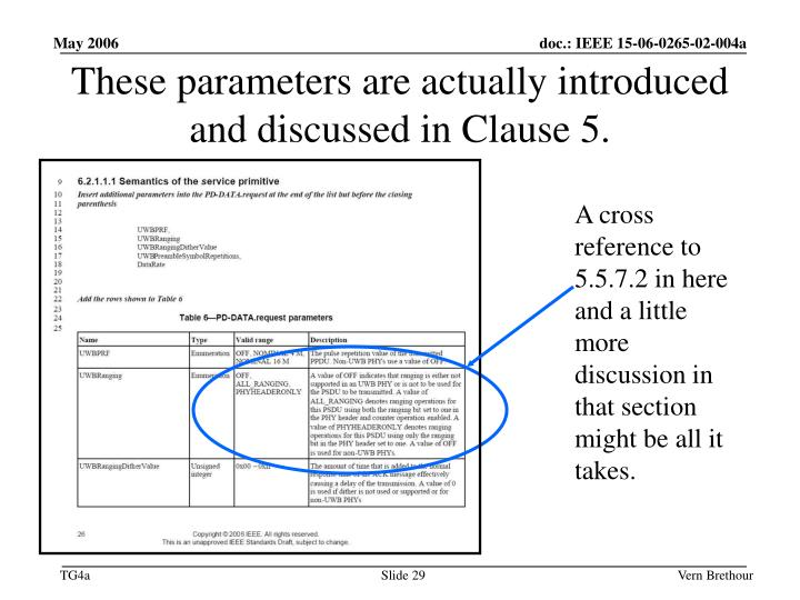 These parameters are actually introduced and discussed in Clause 5.