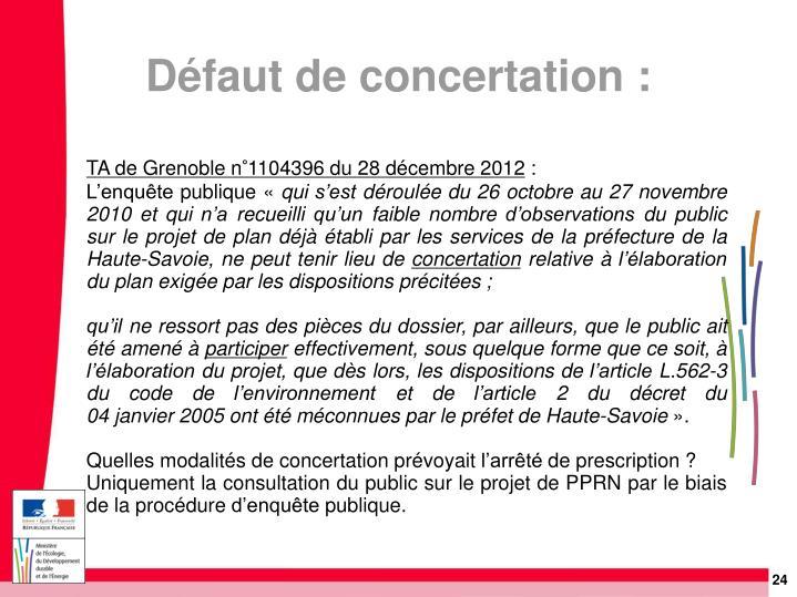 TA de Grenoble n°1104396 du 28décembre 2012