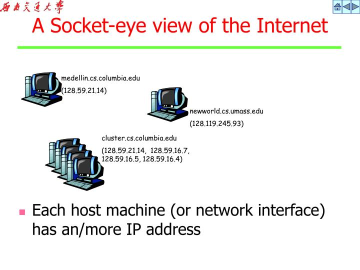 Each host machine (or network interface) has an/more IP address