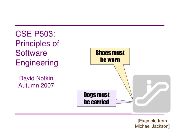 principles of software engineering Describing theoretical ideas and practical hints, these principles can be seen as a basic guideline for both, software testing and coding.