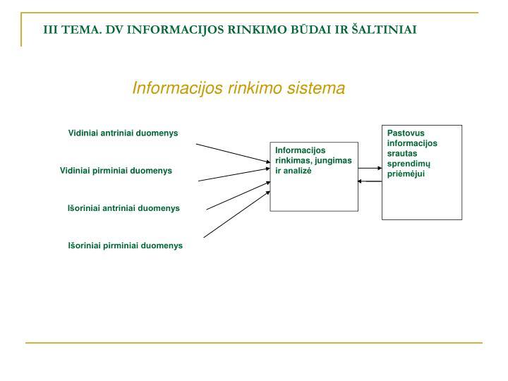 Vidiniai antriniai duomenys