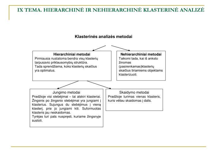 Hierarchiniai metodai