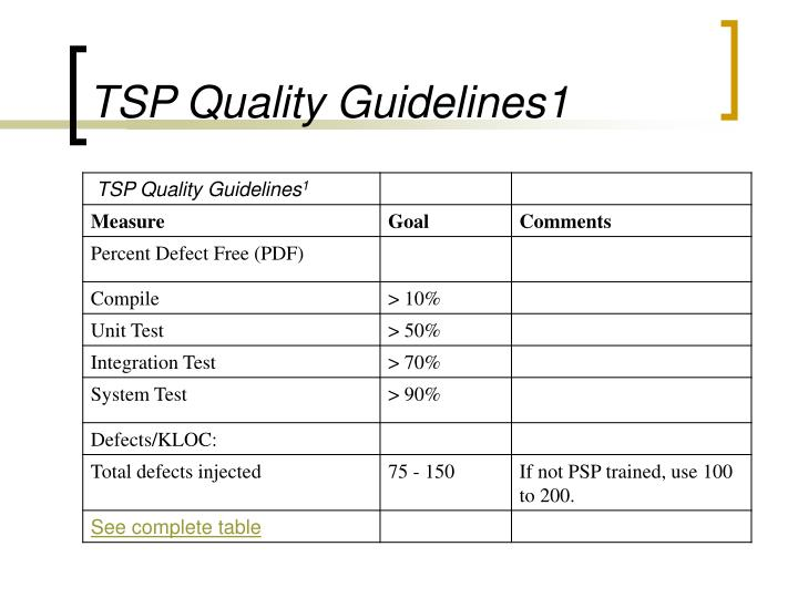 TSP Quality Guidelines1