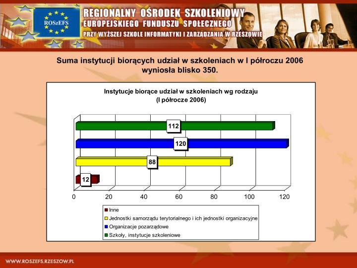 Suma instytucji biorących udział w szkoleniach w I półroczu 2006 wyniosła blisko 350.