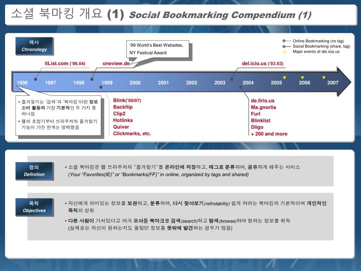 1 social bookmarking compendium 1