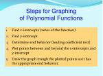 steps for graphing of polynomial functions