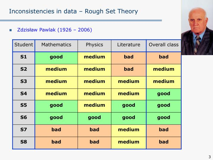 Inconsistencies in data rough set theory