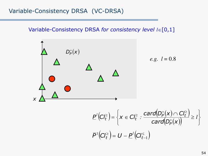 Variable-Consistency DRSA  (VC-DRSA)
