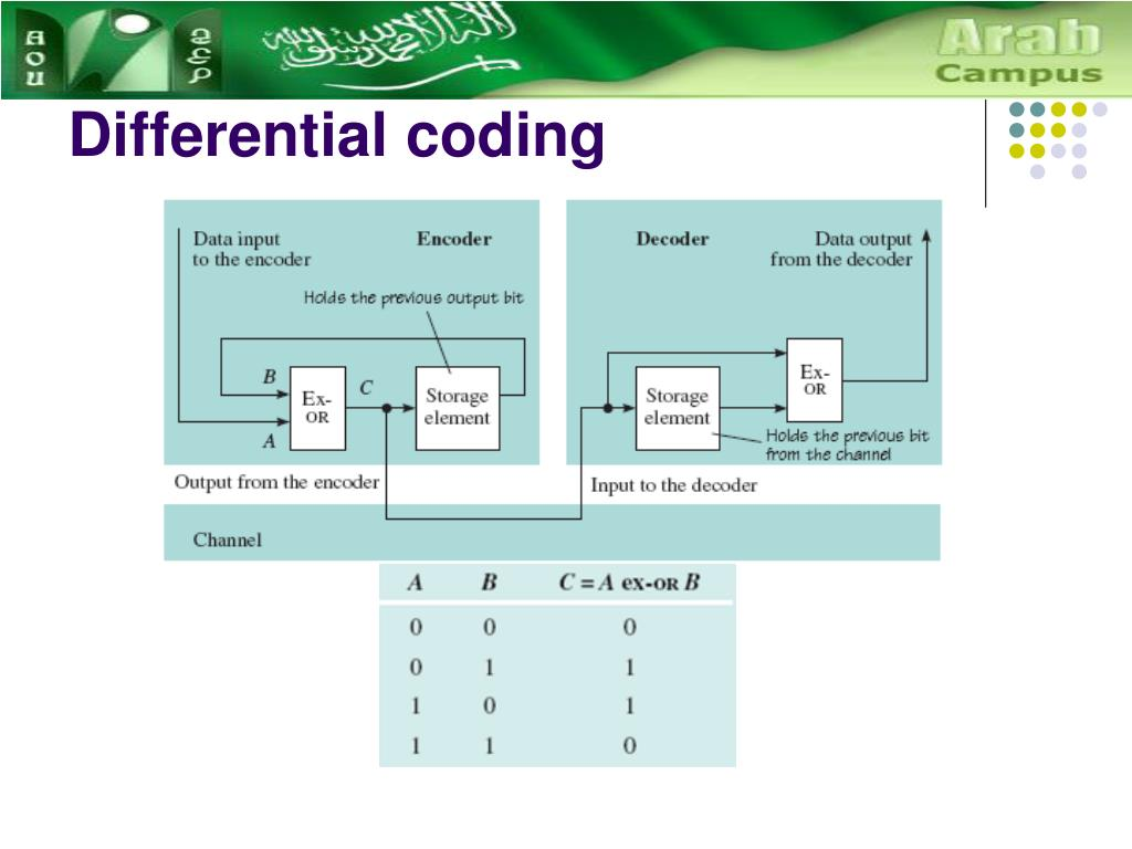 PPT - Differential Coding and Scrambling PowerPoint