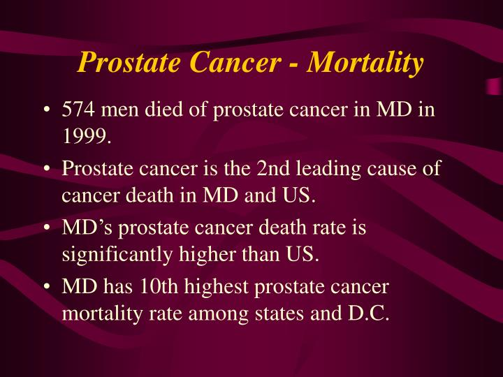Prostate Cancer - Mortality