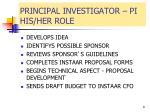 principal investigator pi his her role