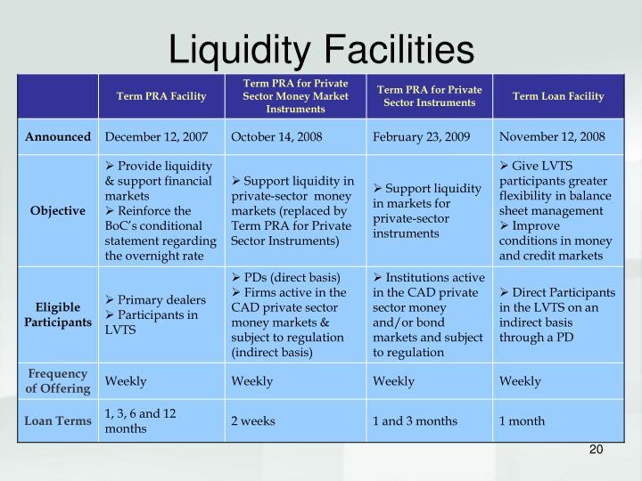 Liquidity Facilities