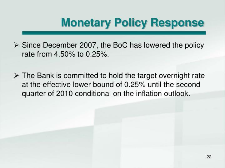 Monetary Policy Response