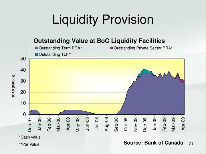 Liquidity Provision