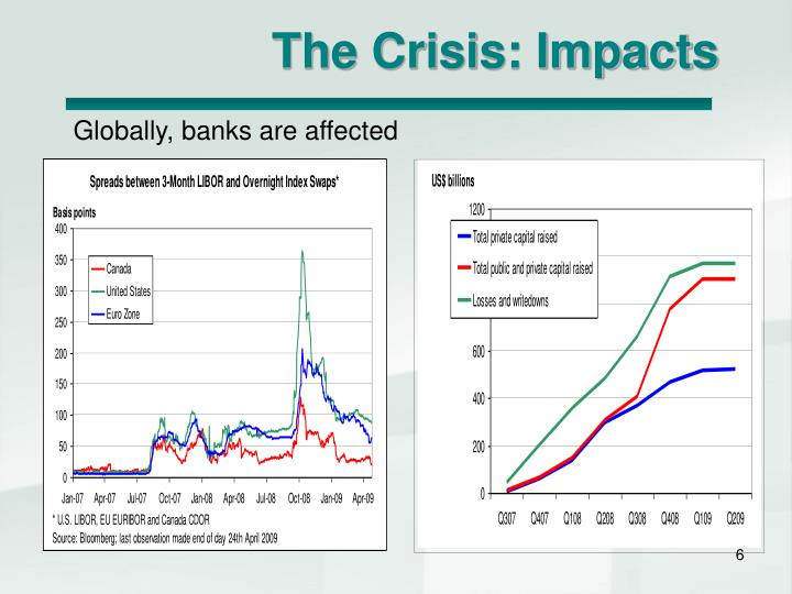 The Crisis: Impacts