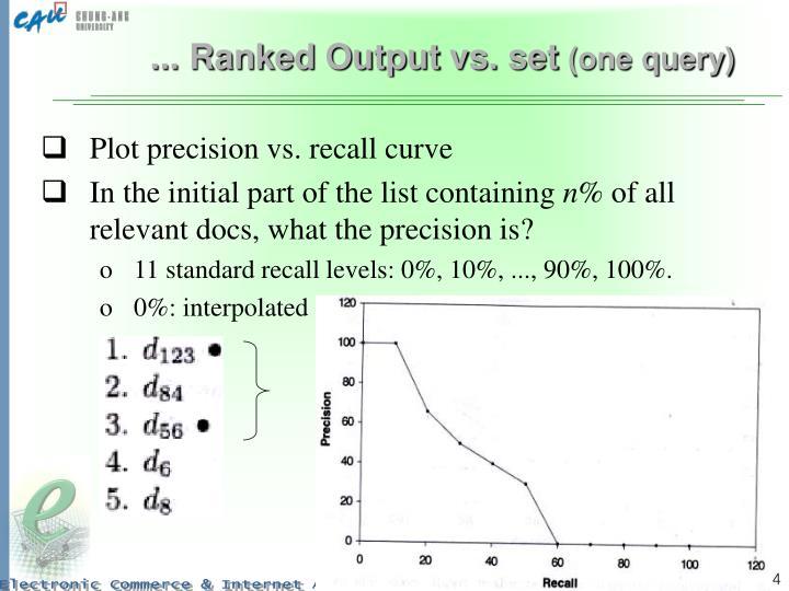 ... Ranked Output vs. set