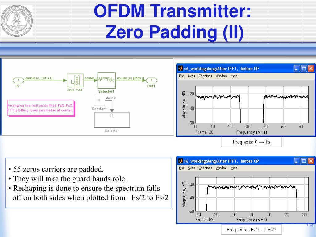 PPT - IEEE802 16d Simulator WirelessMAN-OFDM-PHY layer PowerPoint