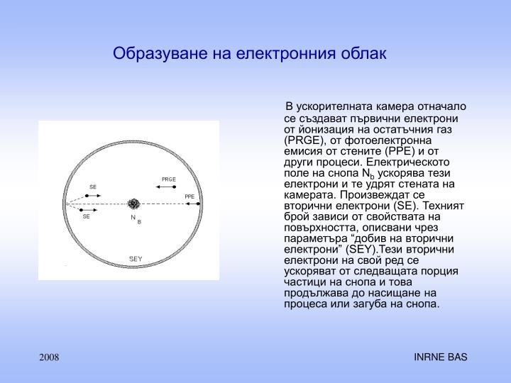 Образуване на електронния облак