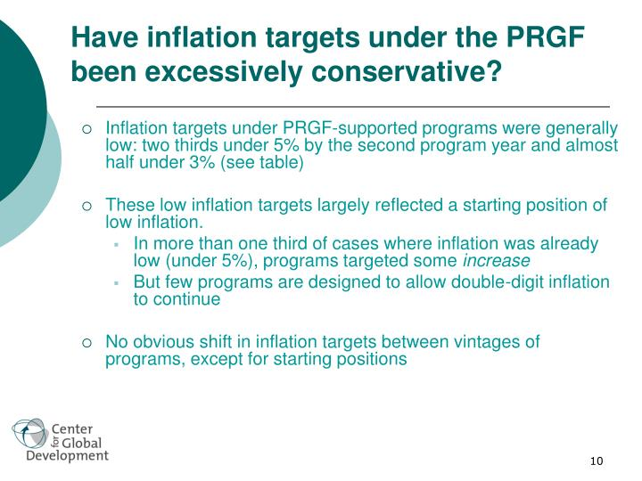 Have inflation targets under the PRGF been excessively conservative?
