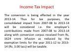 income tax impact1