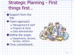 strategic planning first things first