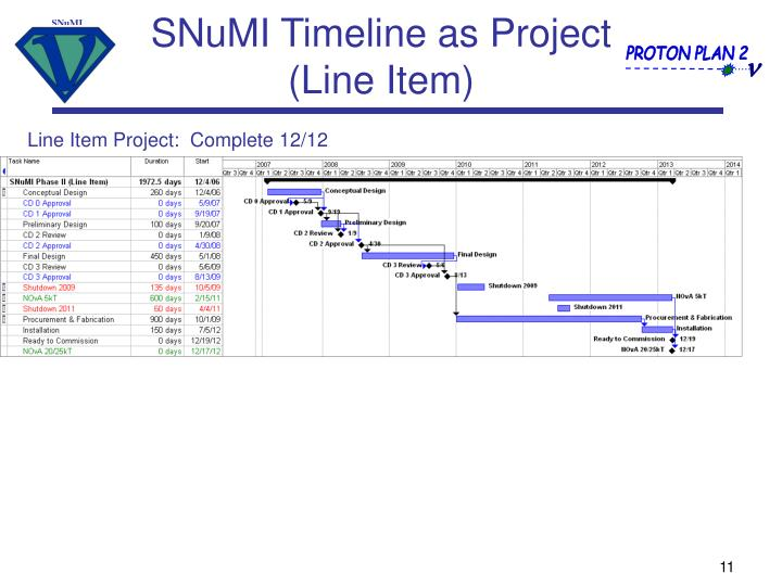 SNuMI Timeline as Project