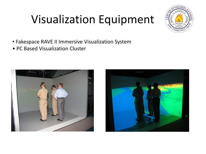 Visualization Equipment