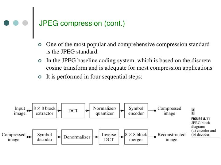 JPEG compression (cont.)