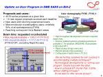 update on user program in smb saxs on bl4 2