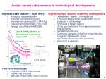 update recent achievements in technological developments