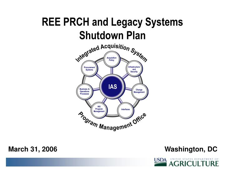 REE PRCH and Legacy Systems