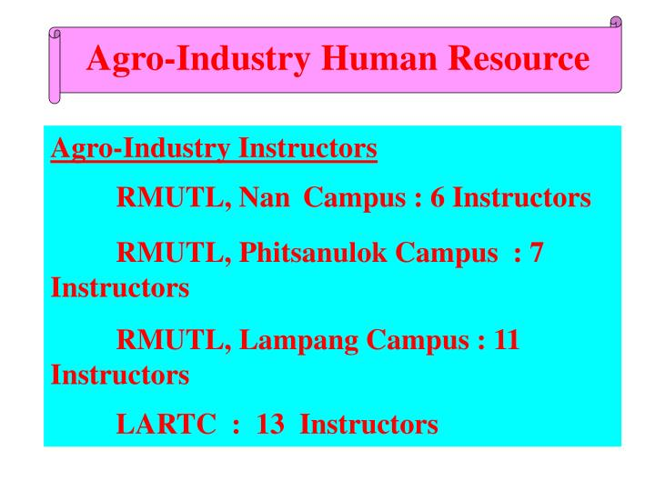 Agro-Industry Human Resource