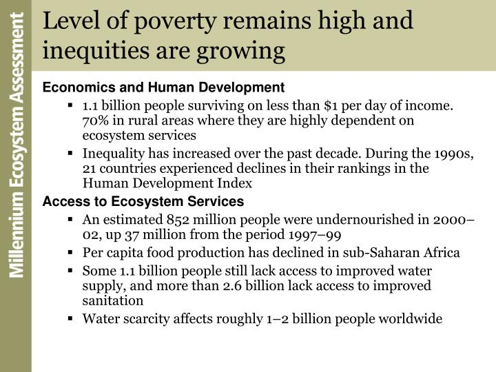 Level of poverty remains high and inequities are growing