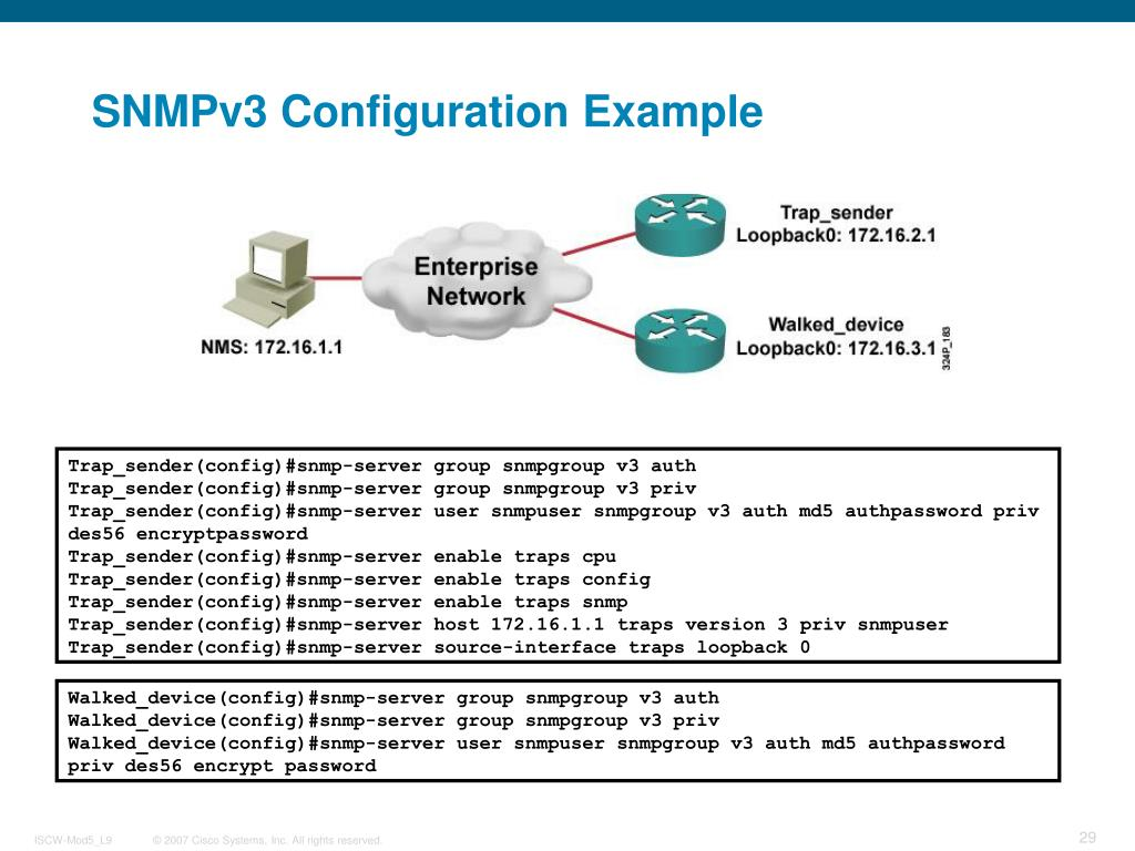 PPT - Implementing Secure Converged Wide Area Networks (ISCW