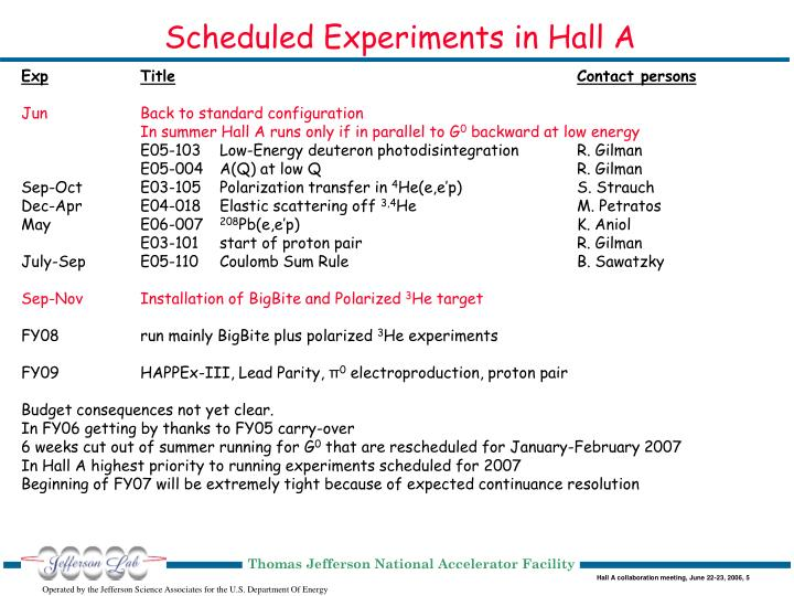 Scheduled Experiments in Hall A