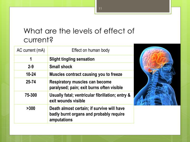 What are the levels of effect of current?