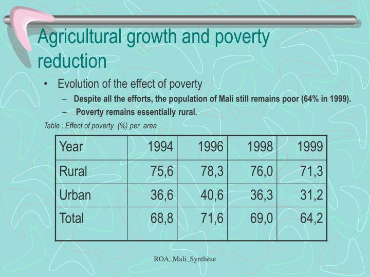 Agricultural growth and poverty reduction