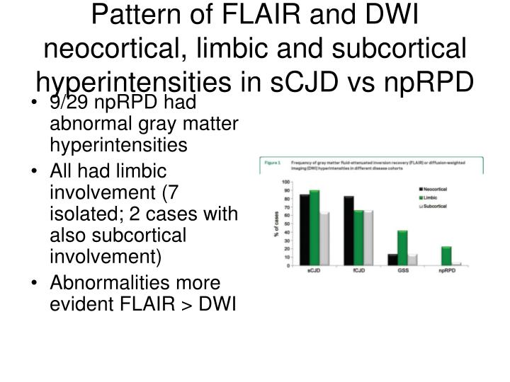 Pattern of FLAIR and DWI neocortical, limbic and subcortical hyperintensities in sCJD vs npRPD