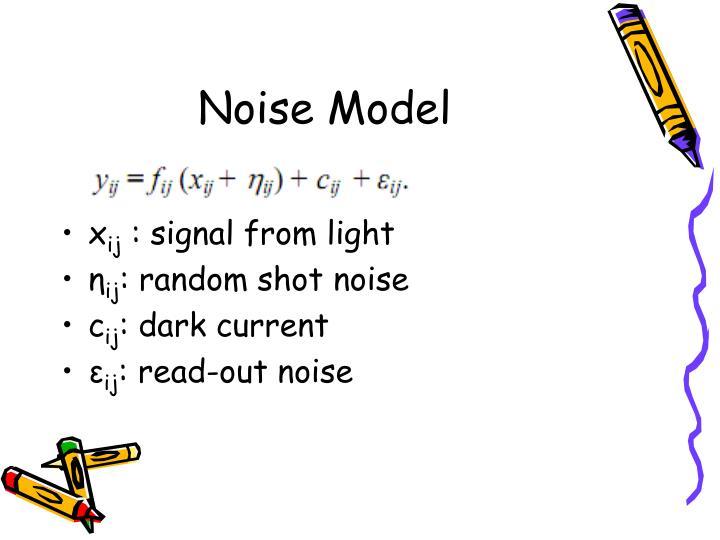 Noise Model