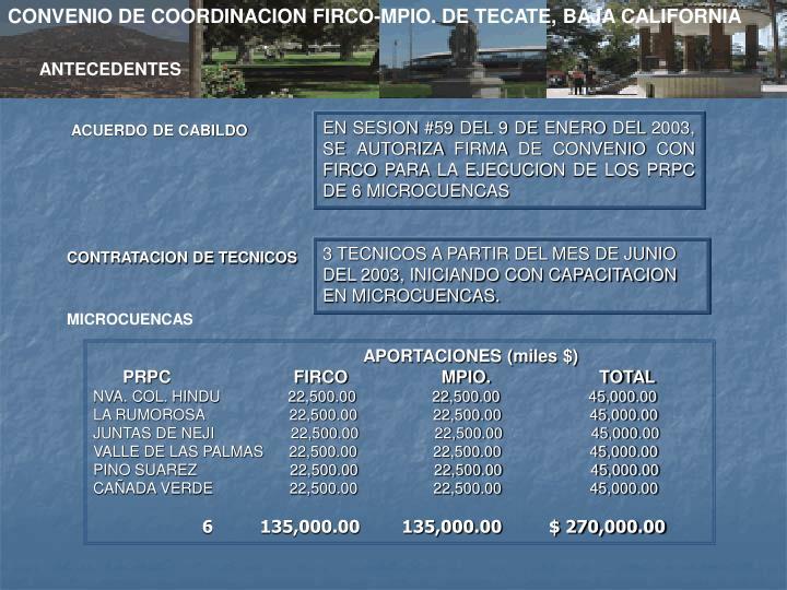 CONVENIO DE COORDINACION FIRCO-MPIO. DE TECATE, BAJA CALIFORNIA