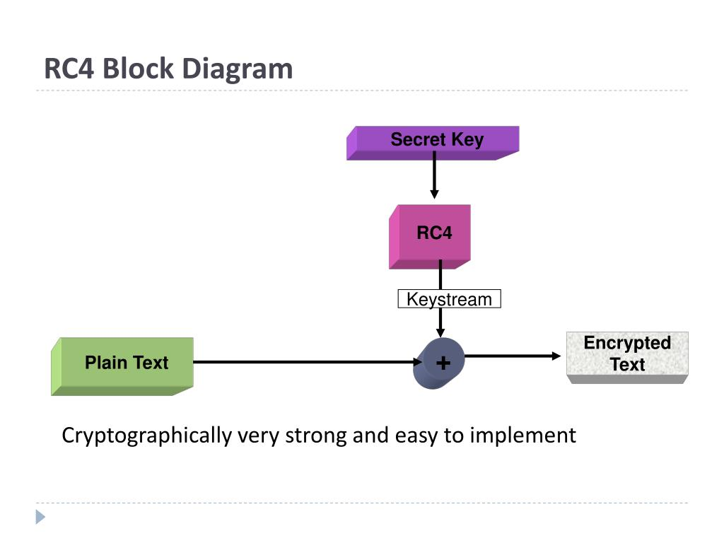 Rc4 Wiring Diagram. . Wiring Diagram on