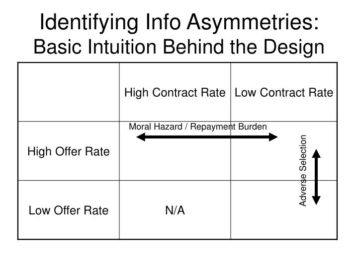 Identifying Info Asymmetries: