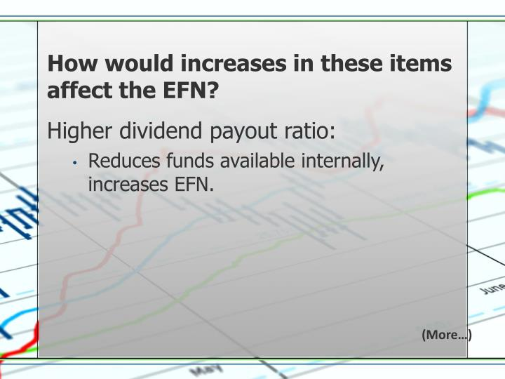 How would increases in these items affect the EFN?